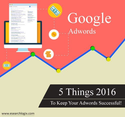5 Things You Must Implement in 2016 to Keep Your Adwords Successful