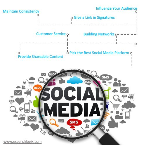 7 Successful Social Media Marketing Tips to Build Your Brand