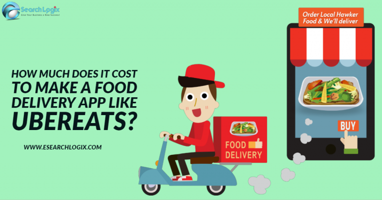 Uploaded ToHow Much Does It Cost to Make a Food Delivery App like UberEats?
