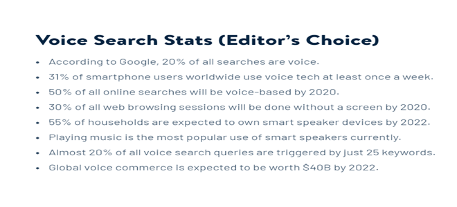 1. Voice Search is Changing the Game for SEO